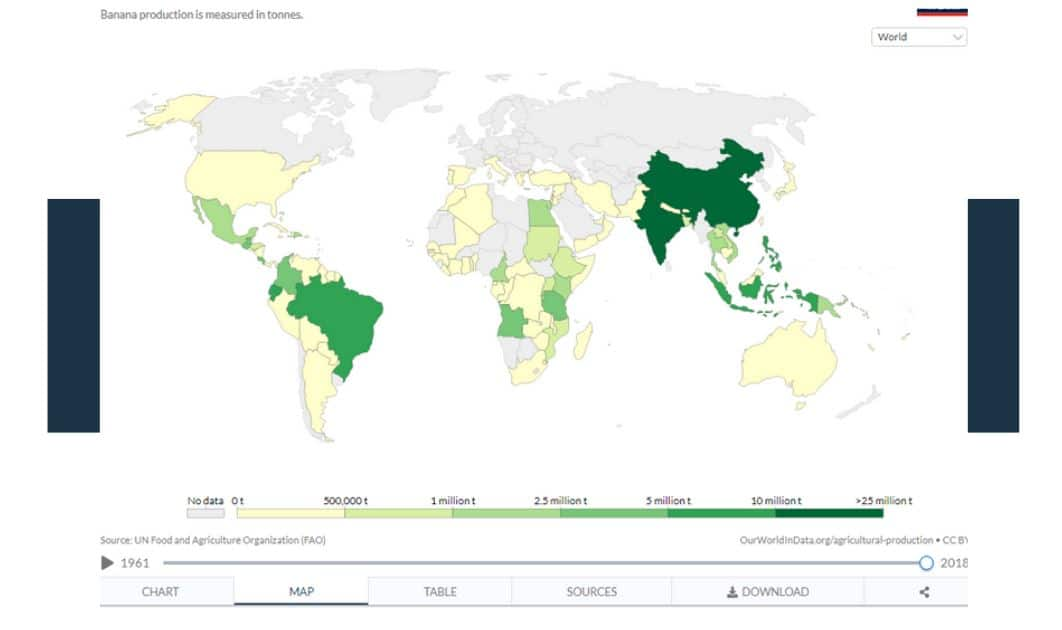 banana world production map
